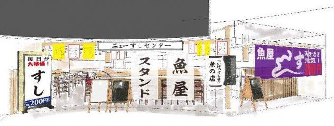 心斎橋パルコ_心斎橋ネオン食堂街_ニューすしセンター_1205_20201223