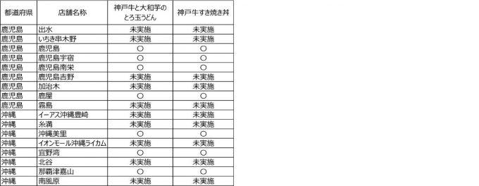 丸亀製麺_神戸牛2商品_2021年春_販売店舗一覧7_1205_20210405