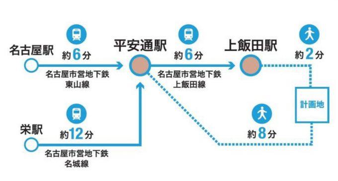 イオンそよら上飯田_公共交通機関アクセス_1205_20210412