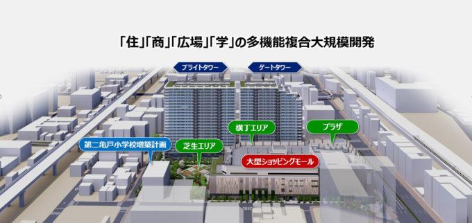 亀戸プロジェクト_建物配置鳥瞰図_1205_20210818